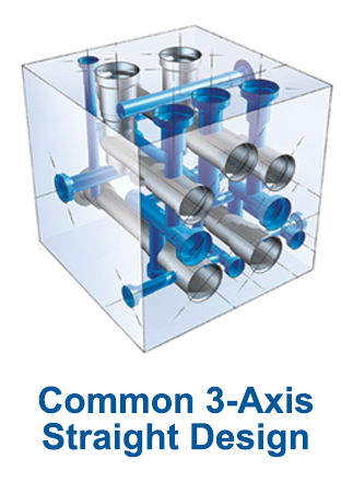 Three-axis manifold design