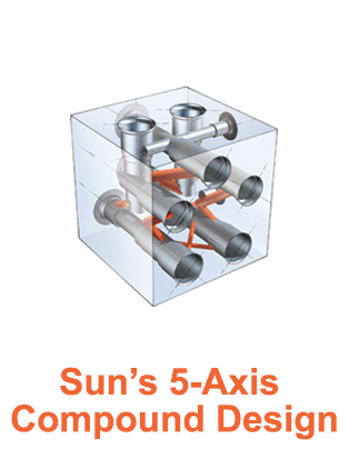Five-Axis Manifold Design