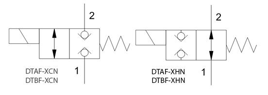 FLeX DTAF & DTBF