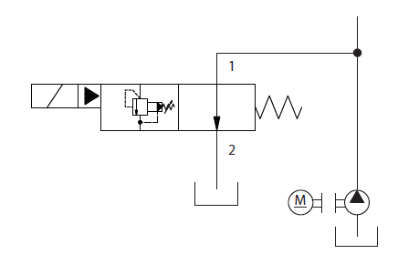Ventable RVCK in pump start-up circuit